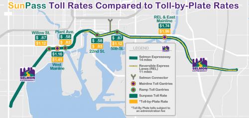 toll-compare